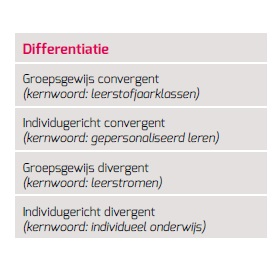 Differentiëren met digitale leermiddelen
